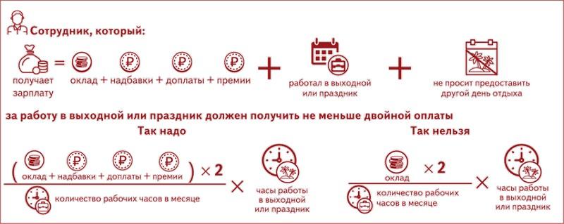 http://gorkomprof.ru/upload/information_system_1/5/2/9/item_529/information_items_529.jpg?rnd=1063543650